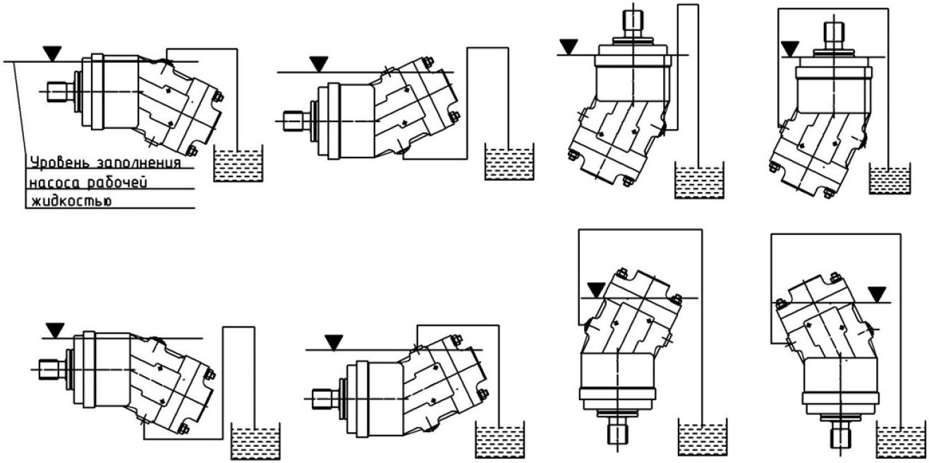 310.2.28.06.05 Схема монтажа дренажного трубопровода